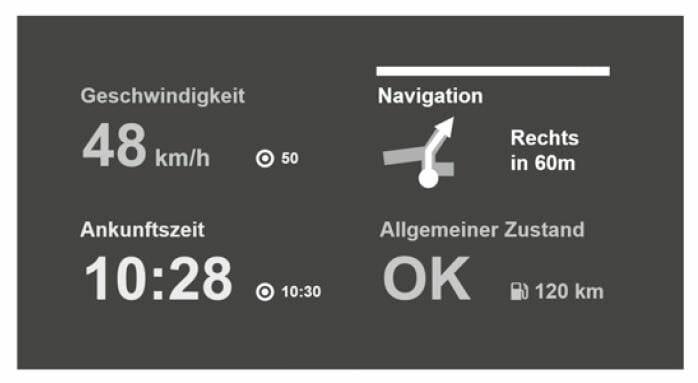 Auto-Dashboard mit KPI