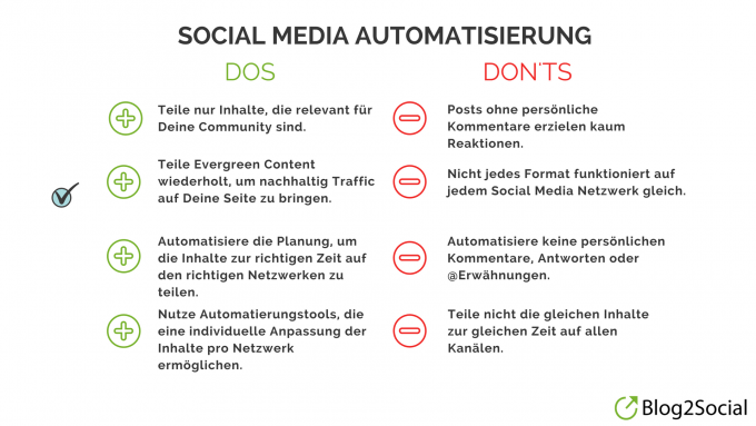 Dos and Donts der Social Media Automatisierung_quer