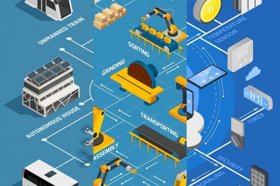 Artikelbild IoT Smart Cities Industrie 4.0